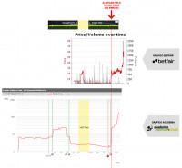 graf-odds-live-academia-exemplo-fora