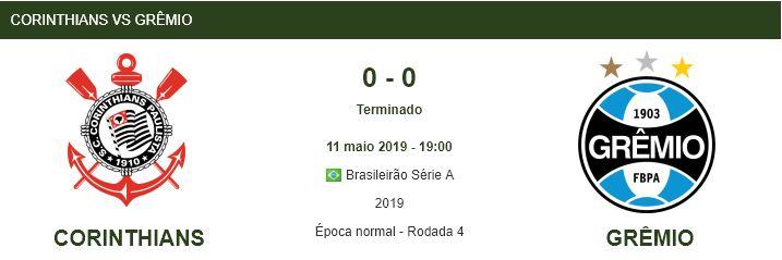 corinthians-gremio-2019maio-0-resultado
