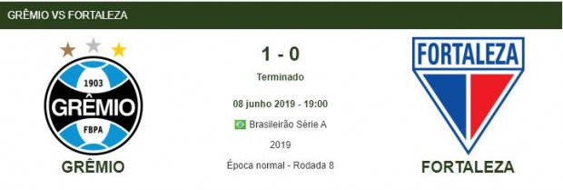 jogo-gremio-vs-fortaleza-8junho2019