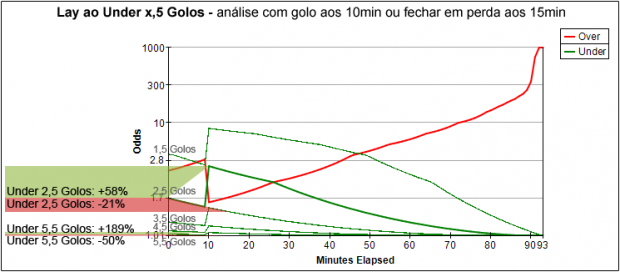 lay-under-graficos-odd2.5baixa