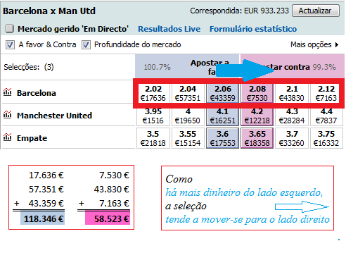 analise-grafica-betfair-p5