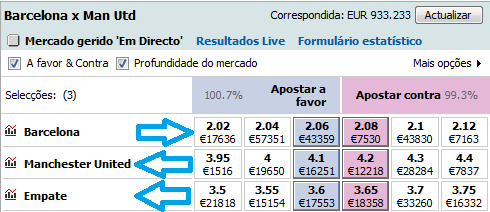 analise-grafica-betfair-p6