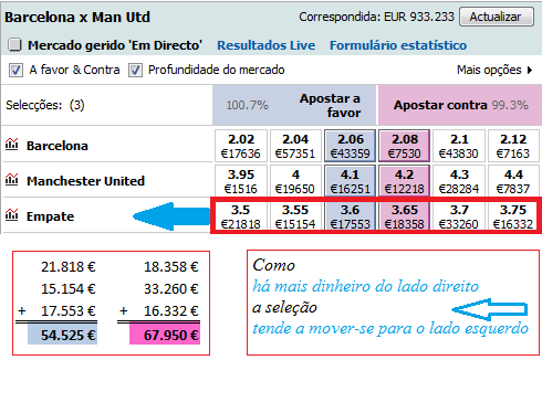 analise-grafica-betfair-p8