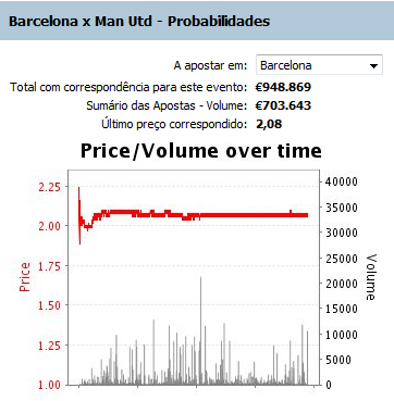 analise-grafica-betfair-p9