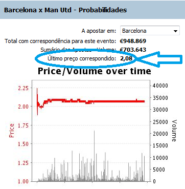 analise-grafica-betfair-p10