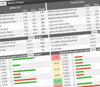 estatisticas apostas desportivas
