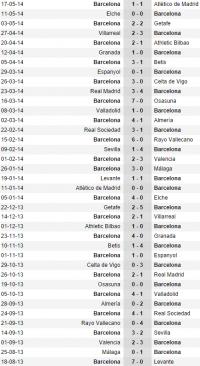 jogos-barcelona-20132014