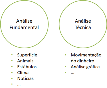 analise-fundamental-e-tecnica