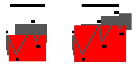 linha-tendencia-alta