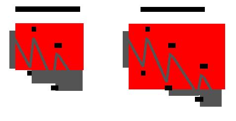 linha-tendencia-baixa