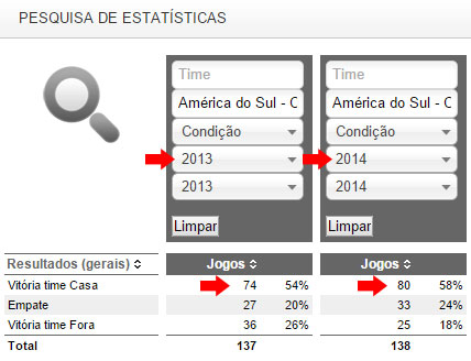 estatisticas-avancadas-copa-libertadores-2013-2014